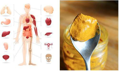 Here Is What Will Happen To Your Body When You Eat A Teaspoon of ‪Turmeric‬ Every Day!